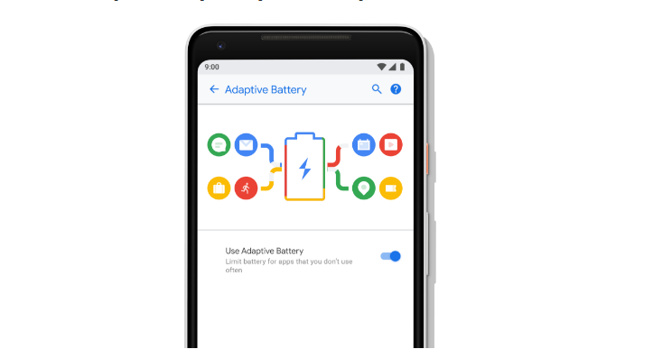 Adaptive battery Android P